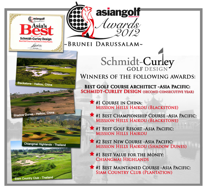 Asian Golf Awards Mailer web
